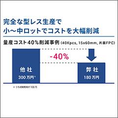 量産品での採用メリット-フレキシブル基板 P-Flex™