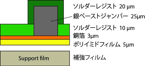 極薄片面 P-Flex™ + 銀ペーストジャンパー P-Flex™
