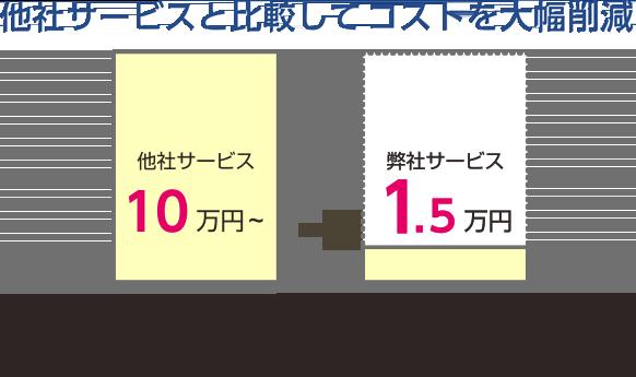 フレキシブル基板 P-Flex™:他社サービスと比較してコストを大幅削減