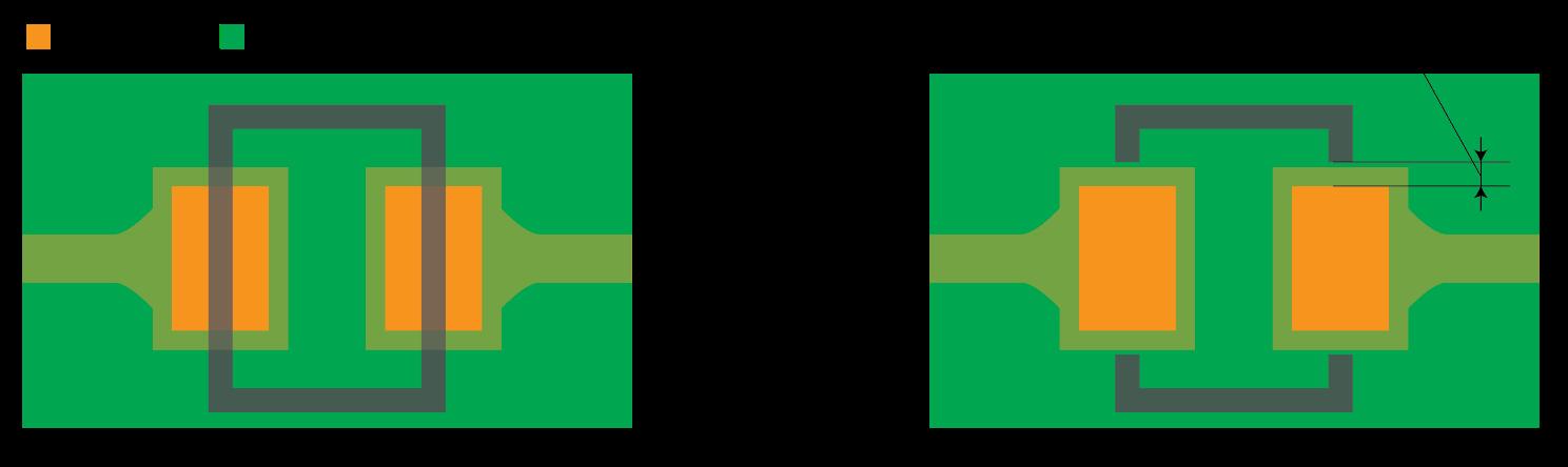シンボルとパッドの被り除去