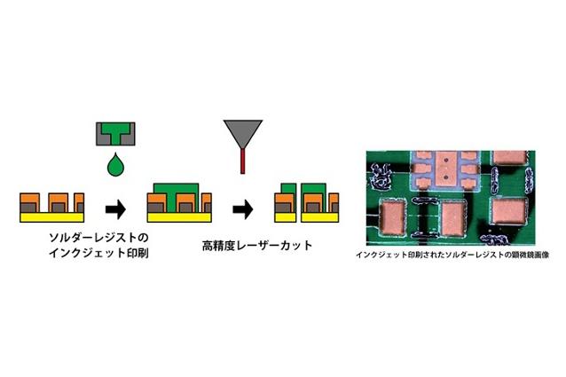 全工程で型代ゼロソルダレジスト・外形カット